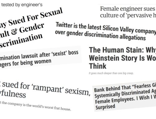 I thought gender bias & sexism in the United States was mostly over…
